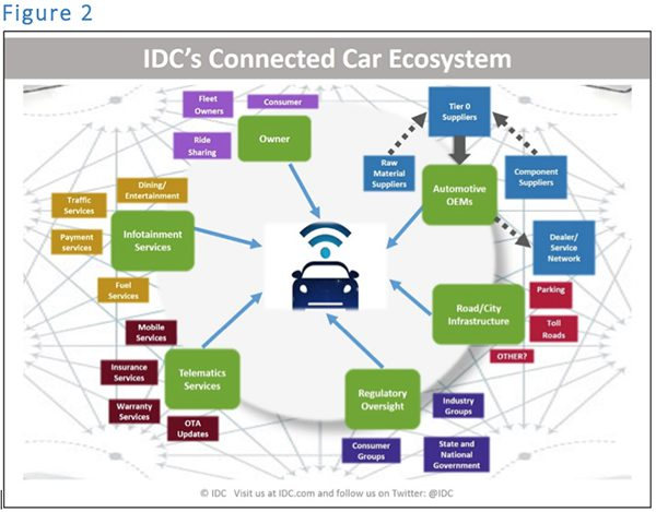 Intel Acquisition Highlights Intersection of Automotive and