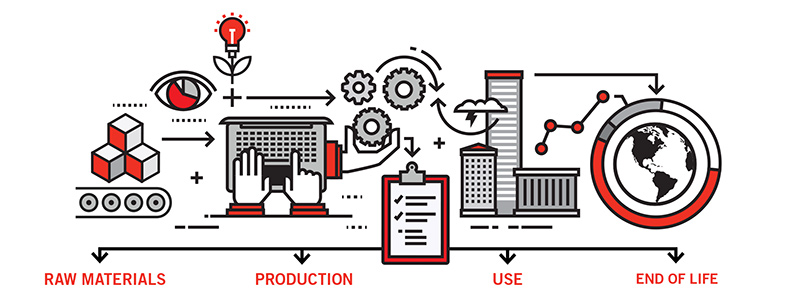Firestone Building Products Sustainability Report