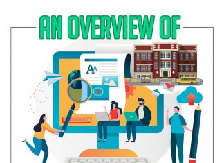 overview of student information systems