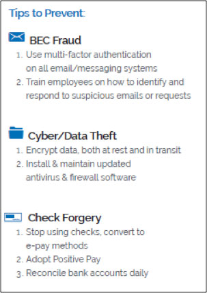 prevent payment fraud