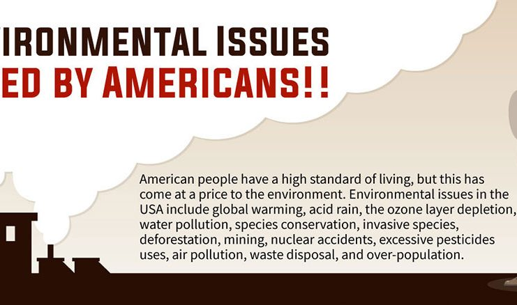 environemental issues faced by americans