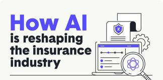 how ai is reshaping insurance