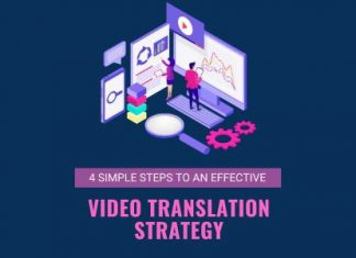 video translation strategy