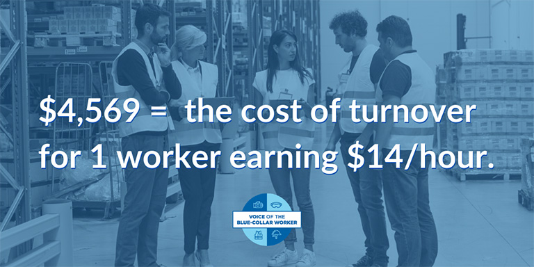 It costs $4,569 to lose just one blue-collar worker earning $14 hourly, according to a meta-analysis by the Center for American Progress.