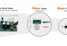 amber solutions now vs future