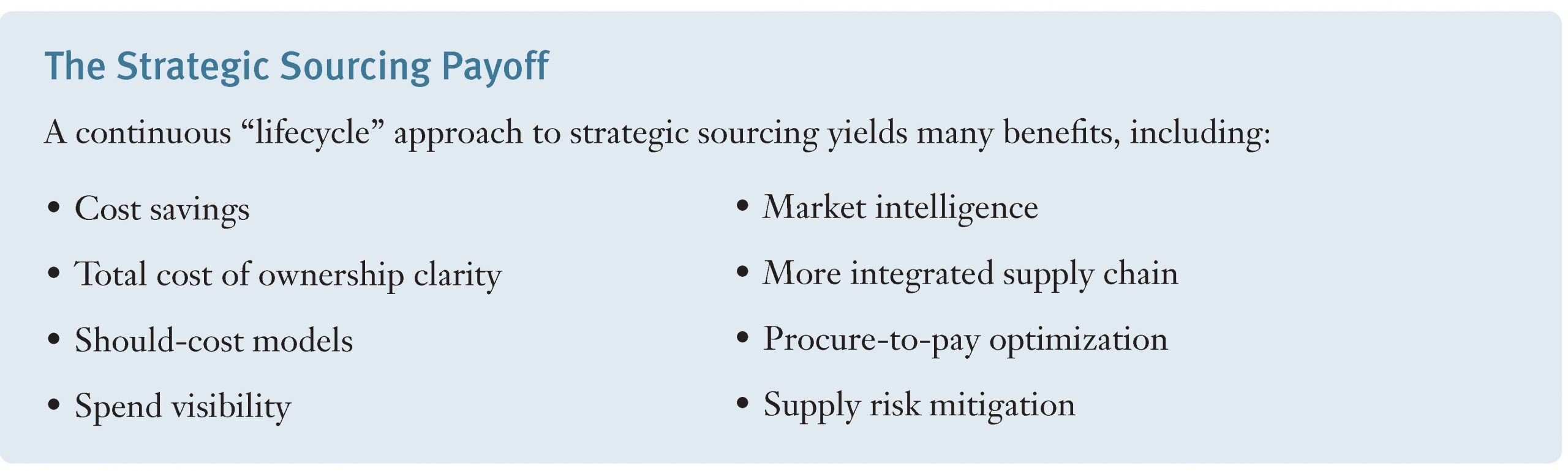 Strategic Sourcing Payoff