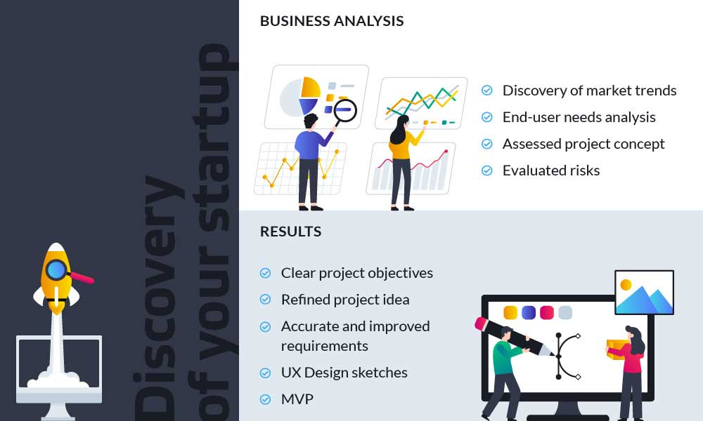 discovery of education startup business analysis