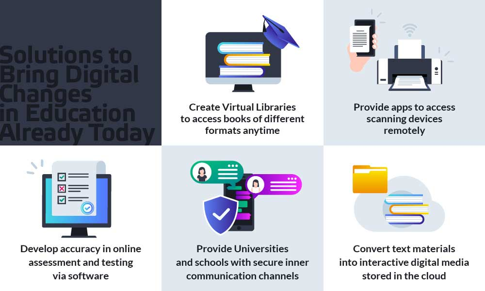 solutions to bring digital changes in education already today