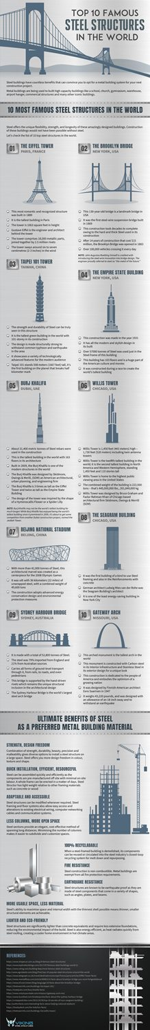 famous steel structures in the world infographic