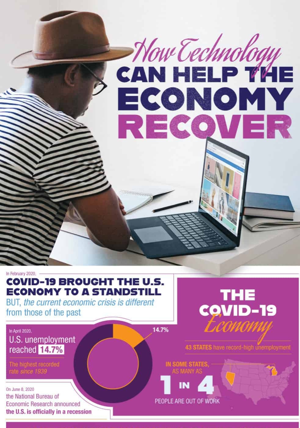 how tech can help the economy recover infographic