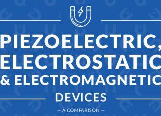 piezoelectric electrostatic electromagnetic devices a comparison