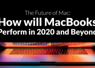 how macbooks will perform in 2020