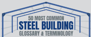 50 most common steel building terminology infographic