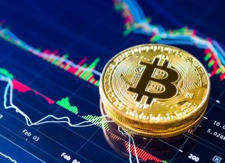 bitcoin trading types and analysis
