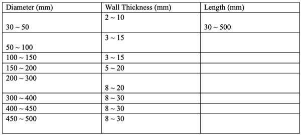 sam tantalum crucibles specifications