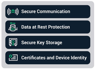 build data protection into connected devices