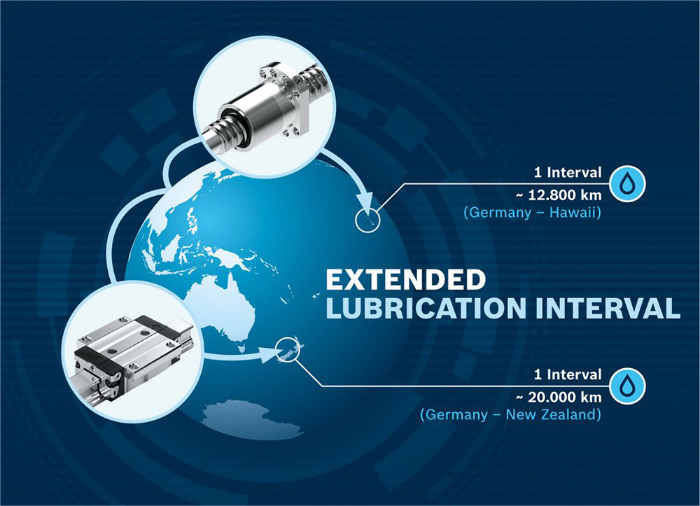 Optimized running and precision engineering: the latest ball rail systems and ball screw assemblies from Bosch Rexroth impress with their long lubrication intervals.