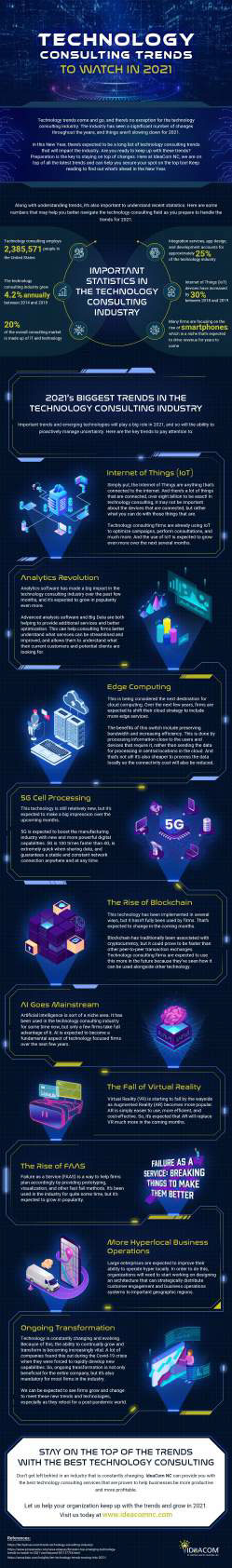 technology consulting trends to watch in 2021 infographic