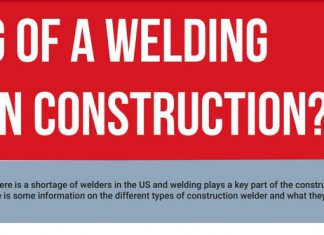welding career in construction