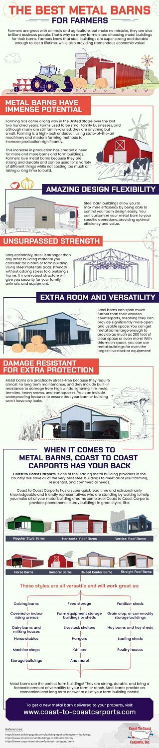 the best metal barns for farmers infographic