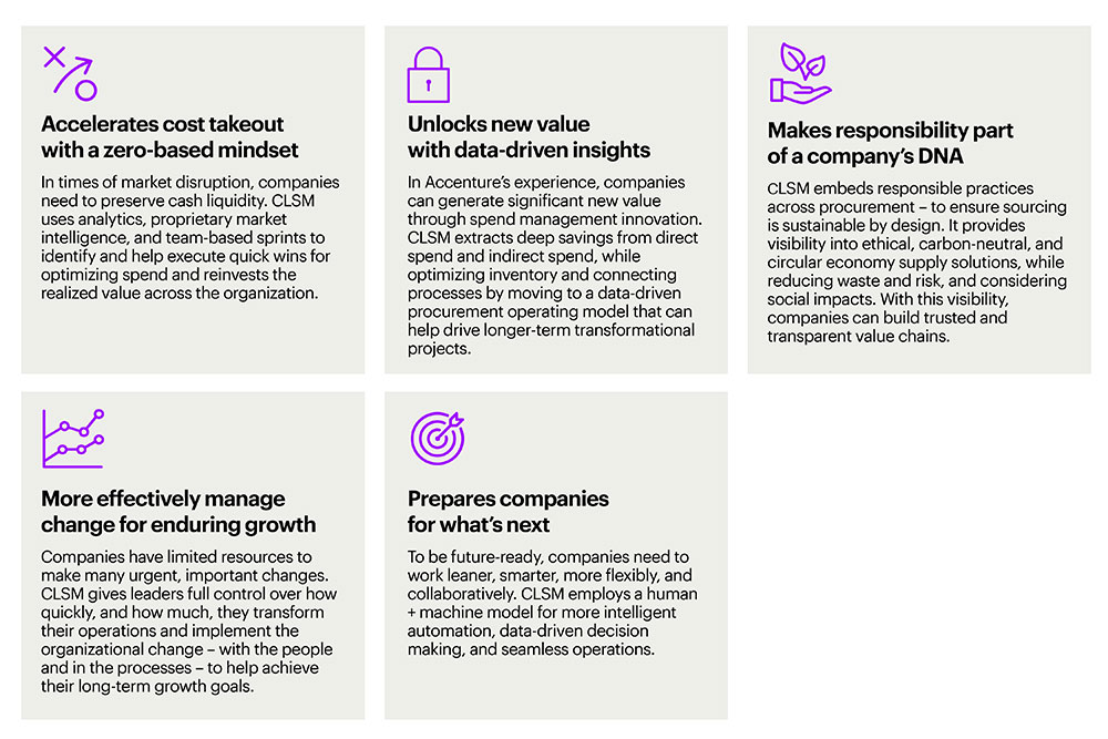 accenture Five key benefits of Closed Loop Spend Management