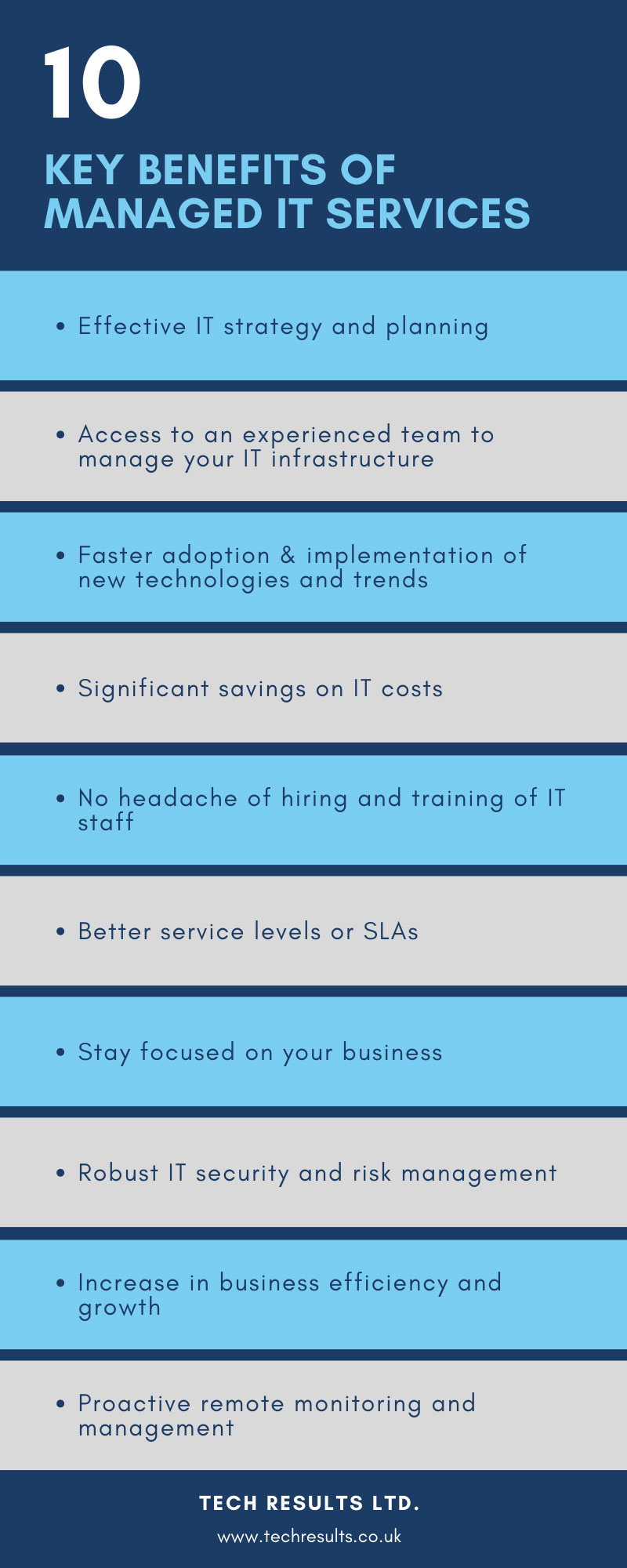 managed it services benefits infographic
