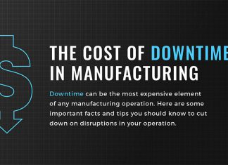 cost of downtime in manufacturing infographic