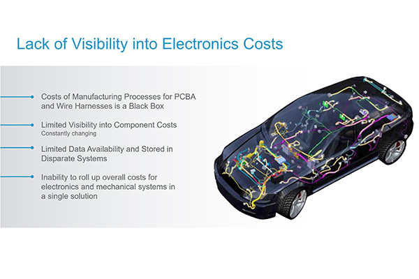 accelerating vehicle development visibility into electronics costs