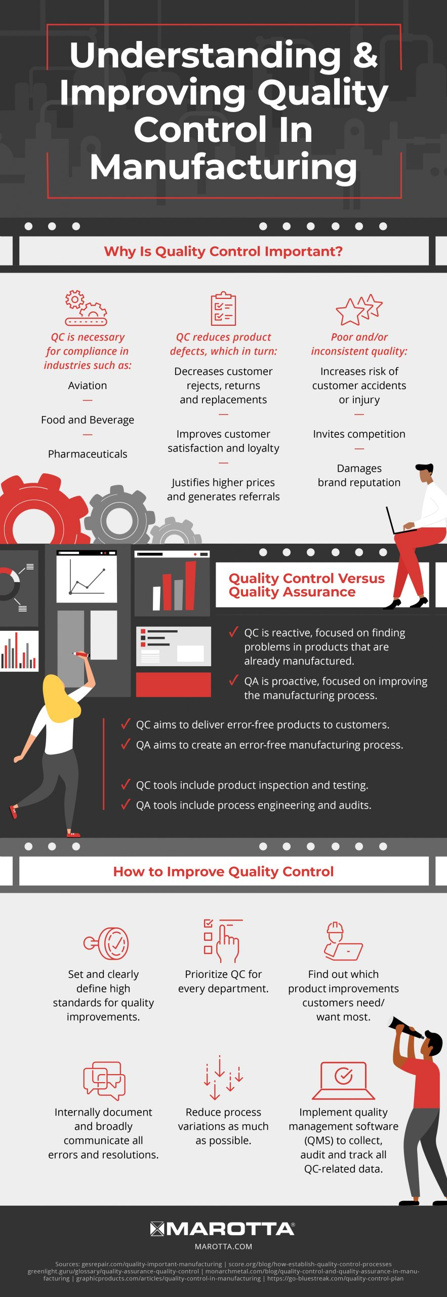 improving quality control in manufacturing infographic