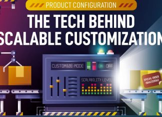 product configuration infographic