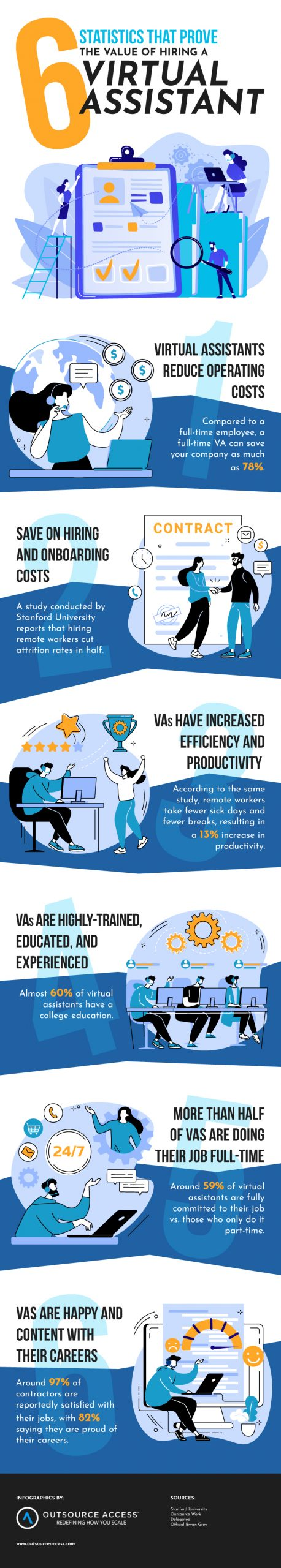 statistics that prove the value of hiring a virtual assistant infographic
