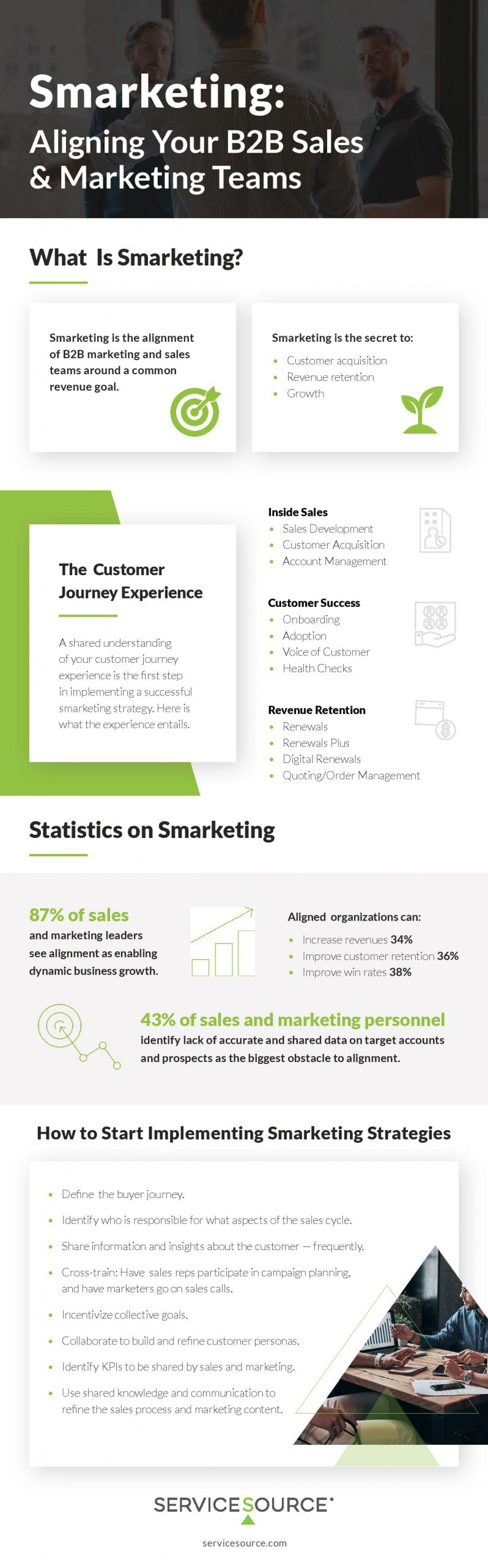 servicesource smarketing aligning sales and marketing teams