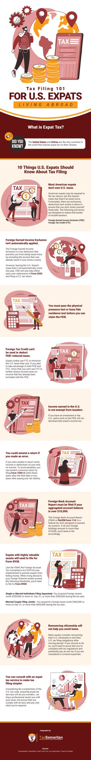 tax filing 101 for us expats living abroad infographic