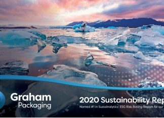 Graham Packaging's 2020 Sustainability Report focuses on its ongoing efforts to develop and innovate sustainable packaging. Despite the effects of the COVID-19 pandemic, the company reported numerous successes in its ongoing efforts to innovate its products and processes.