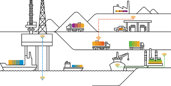 Seamless connections across the complete supply chain will help ensure manufacturers continue to operate without delay or interruption.