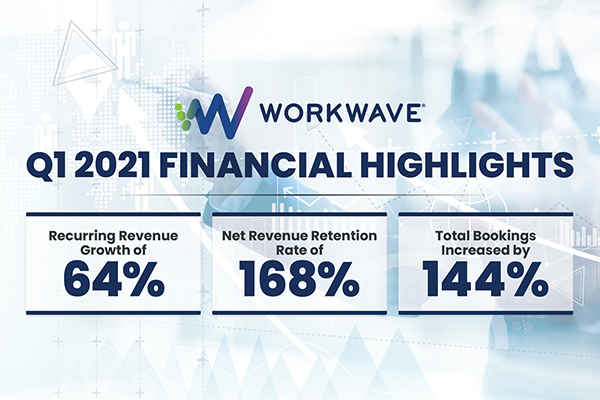 workwave financial results