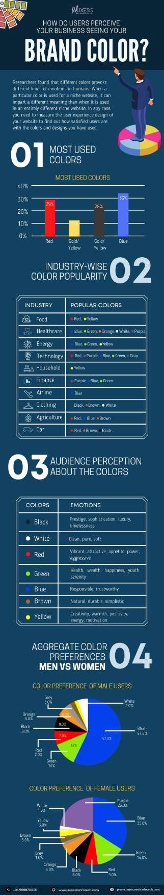 business brand colors infographic