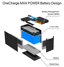 onecharge max power battery design