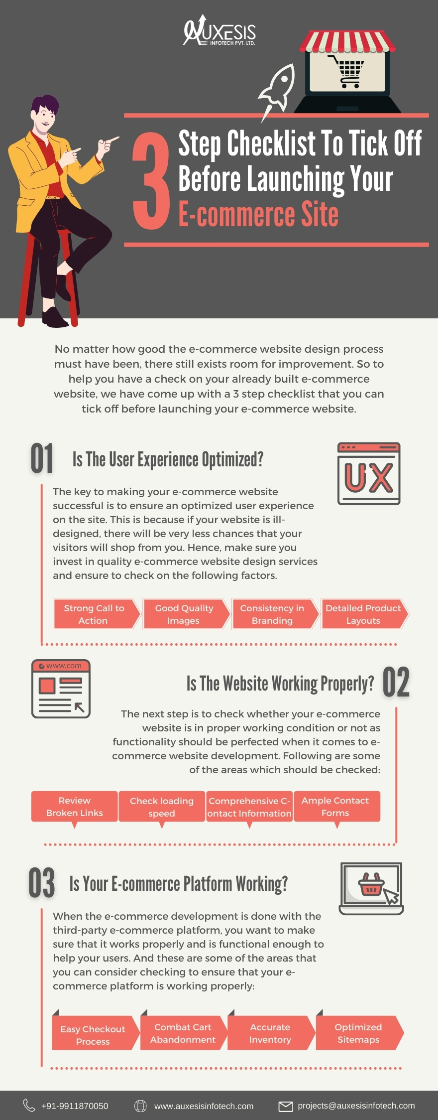 pre-launch checklis for your e-commerce website infographic