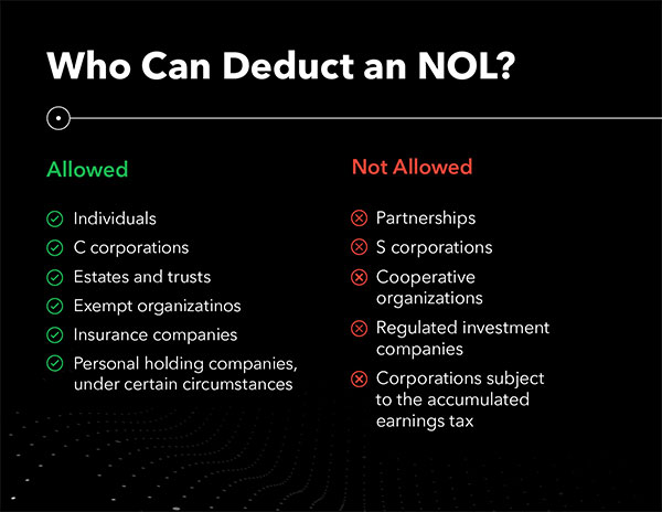 The chart above outlines which entities can deduct NOLs