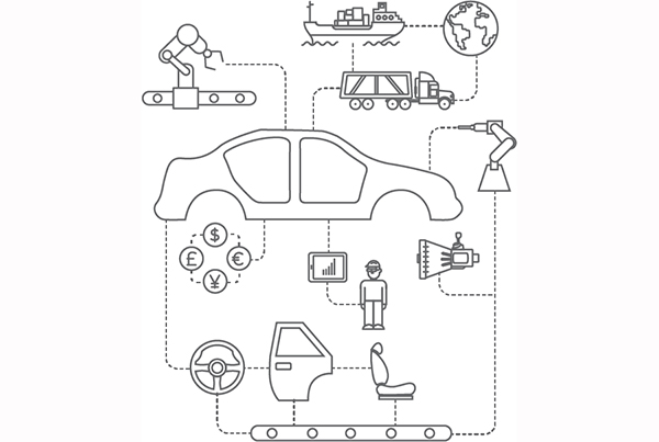 manufacturing supply chain automotive