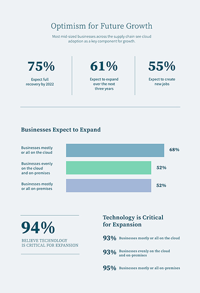 epicor insights infographic r3