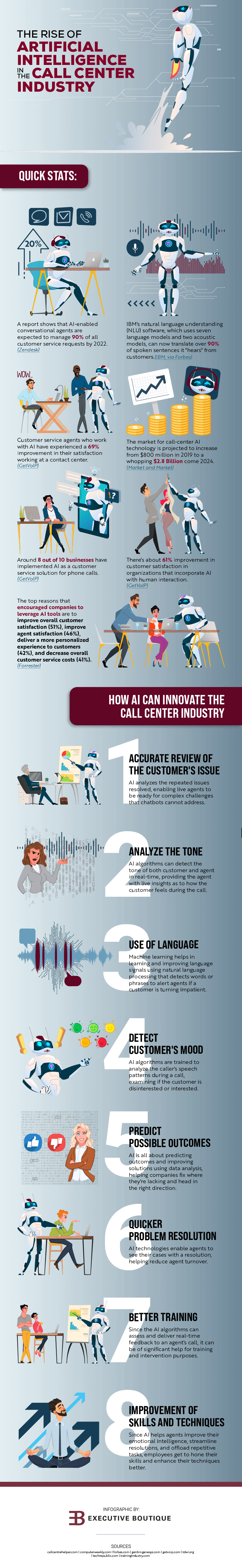 the rise of ai in the call center industry infographic