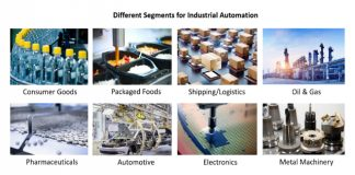 The CV+AI/DL approach can bring efficiency to a wide range of segments within the industrial automation industry.